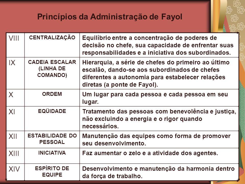 Princípios da Administração de Fayol VIII CENTRALIZAÇÃO Equilíbrio entre a concentração de poderes de decisão no chefe, sua capacidade de enfrentar su