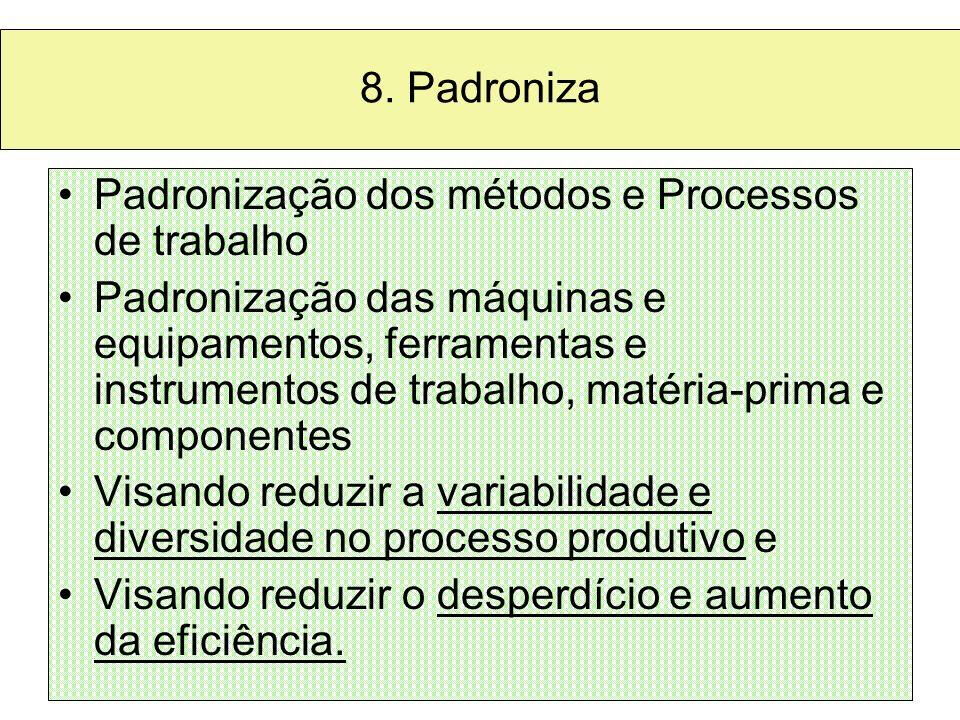 8. Padroniza Padronização dos métodos e Processos de trabalho Padronização das máquinas e equipamentos, ferramentas e instrumentos de trabalho, matéri