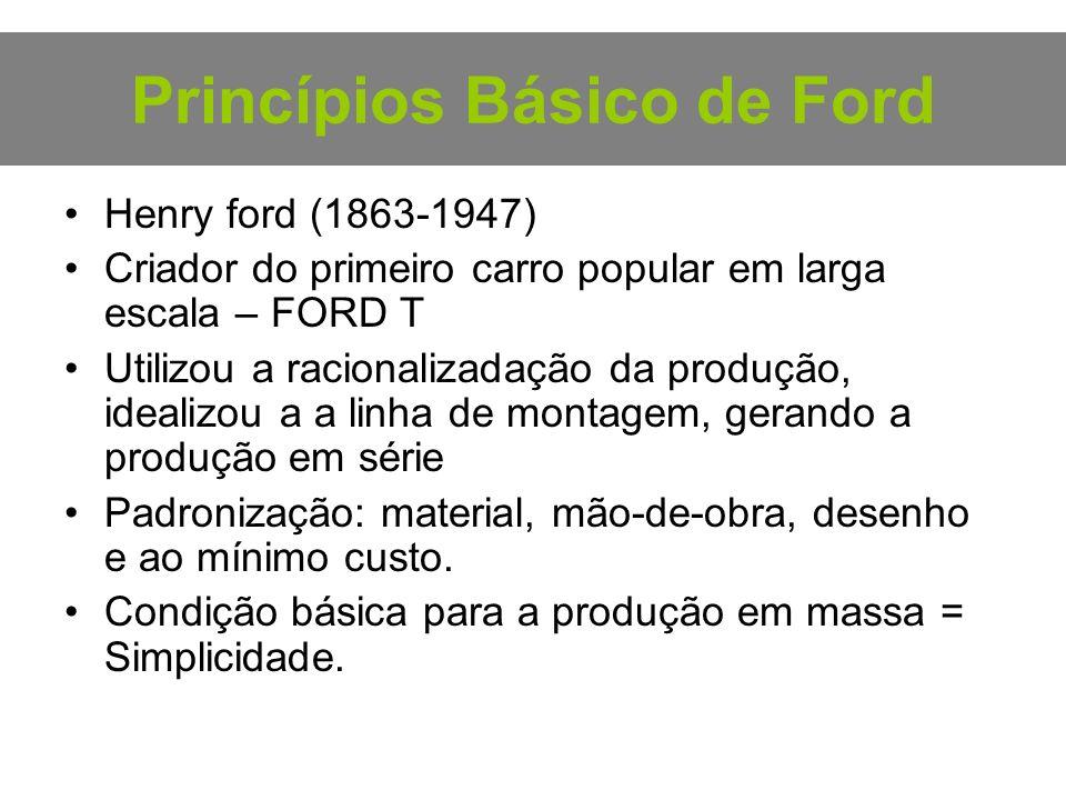 Princípios Básico de Ford Henry ford (1863-1947) Criador do primeiro carro popular em larga escala – FORD T Utilizou a racionalizadação da produção, i