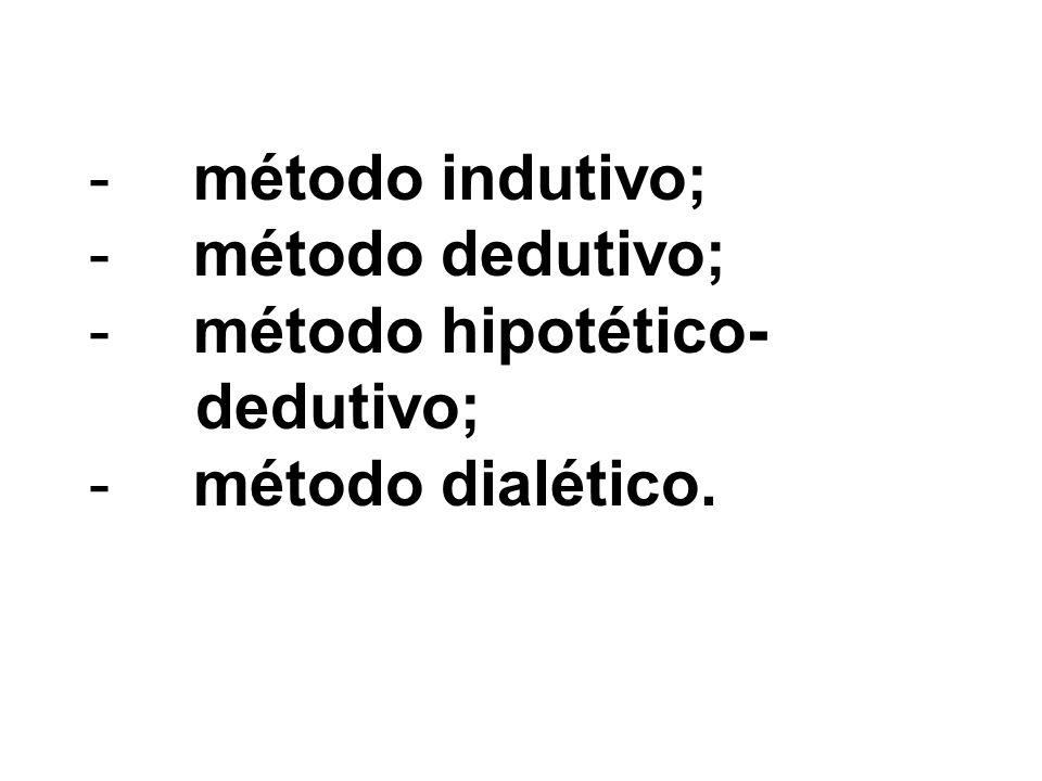 -método indutivo; -método dedutivo; -método hipotético- dedutivo; -método dialético.