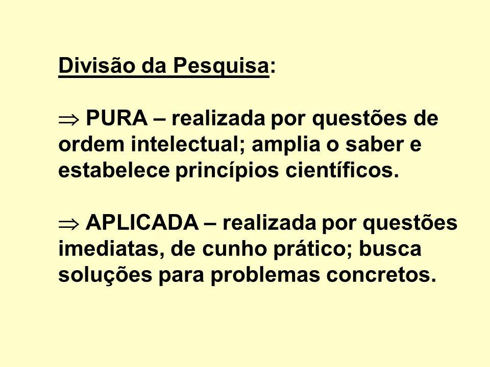 Divisão da Pesquisa: PURA – realizada por questões de ordem intelectual; amplia o saber e estabelece princípios científicos. APLICADA – realizada por