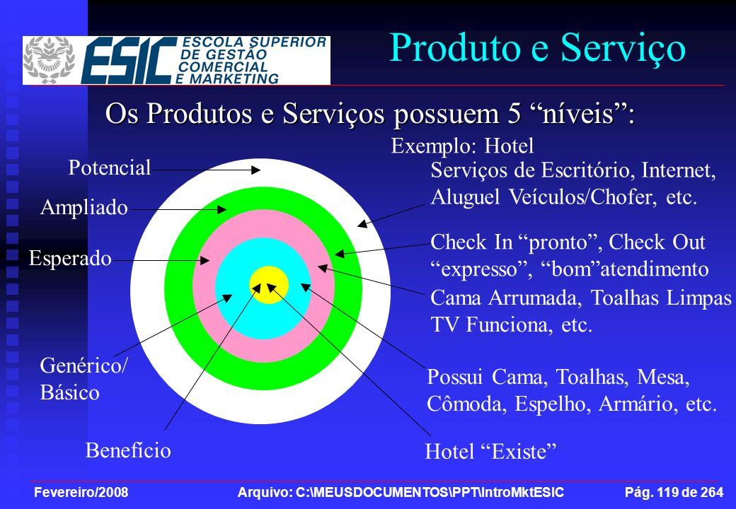 Fevereiro/2008 Arquivo: C:\MEUSDOCUMENTOS\PPT\IntroMktESIC Pág. 119 de 264 Produto e Serviço Os Produtos e Serviços possuem 5 níveis: Hotel Existe Pos