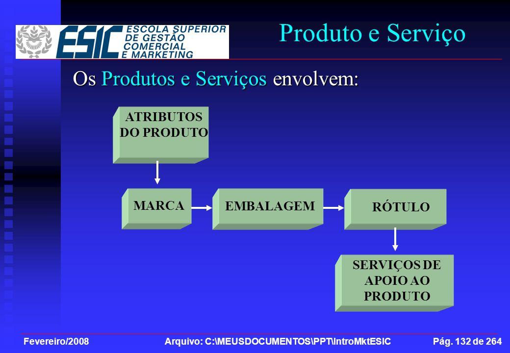 Fevereiro/2008 Arquivo: C:\MEUSDOCUMENTOS\PPT\IntroMktESIC Pág. 132 de 264 Produto e Serviço Os Produtos e Serviços envolvem: ATRIBUTOS DO PRODUTO MAR