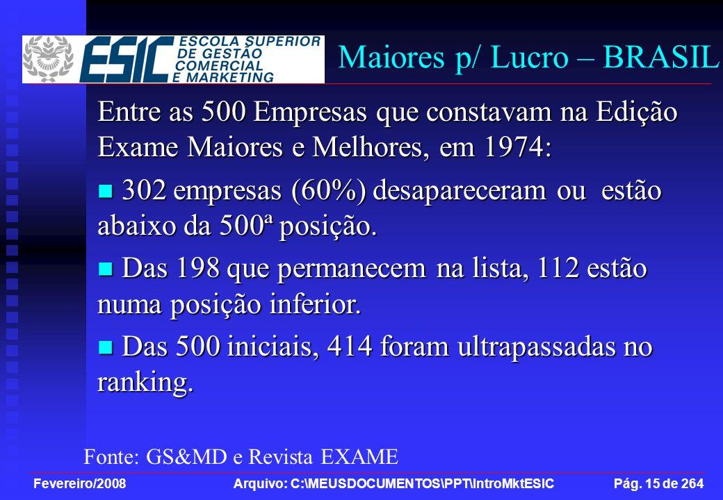 Fevereiro/2008 Arquivo: C:\MEUSDOCUMENTOS\PPT\IntroMktESIC Pág. 15 de 264 Maiores p/ Lucro – BRASIL Entre as 500 Empresas que constavam na Edição Exam