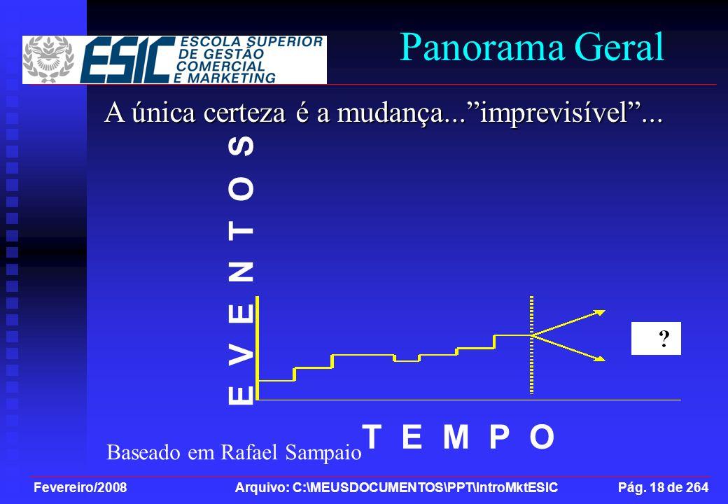 Fevereiro/2008 Arquivo: C:\MEUSDOCUMENTOS\PPT\IntroMktESIC Pág. 18 de 264 Panorama Geral A única certeza é a mudança...imprevisível... T E M P O E V E