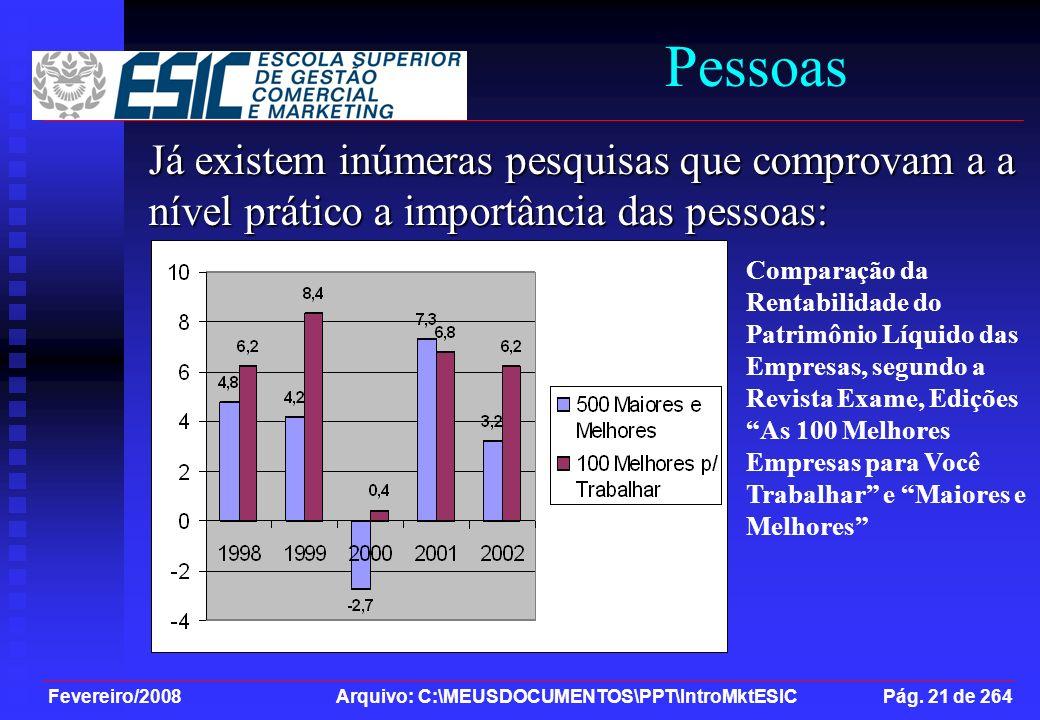 Fevereiro/2008 Arquivo: C:\MEUSDOCUMENTOS\PPT\IntroMktESIC Pág. 21 de 264 Pessoas Já existem inúmeras pesquisas que comprovam a a nível prático a impo