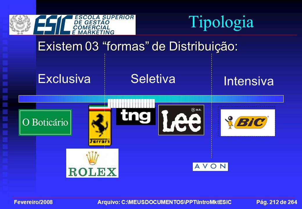 Fevereiro/2008 Arquivo: C:\MEUSDOCUMENTOS\PPT\IntroMktESIC Pág. 212 de 264 Existem 03 formas de Distribuição: Tipologia ExclusivaSeletiva Intensiva