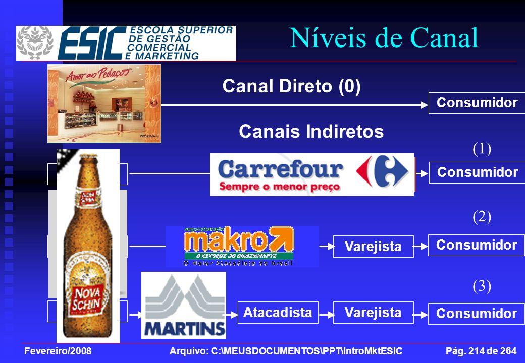 Fevereiro/2008 Arquivo: C:\MEUSDOCUMENTOS\PPT\IntroMktESIC Pág. 214 de 264 Produtor Níveis de Canal Produtor Consumidor Varejista AtacadistaAgente Can