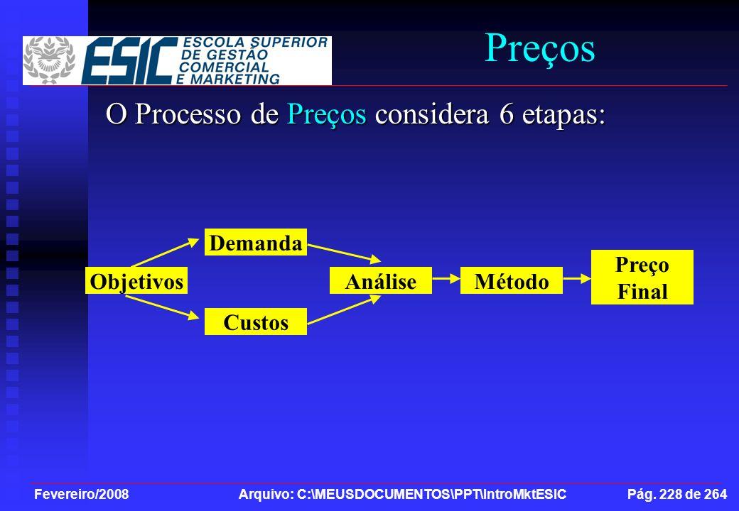 Fevereiro/2008 Arquivo: C:\MEUSDOCUMENTOS\PPT\IntroMktESIC Pág. 228 de 264 Preços O Processo de Preços considera 6 etapas: Objetivos Demanda Custos An