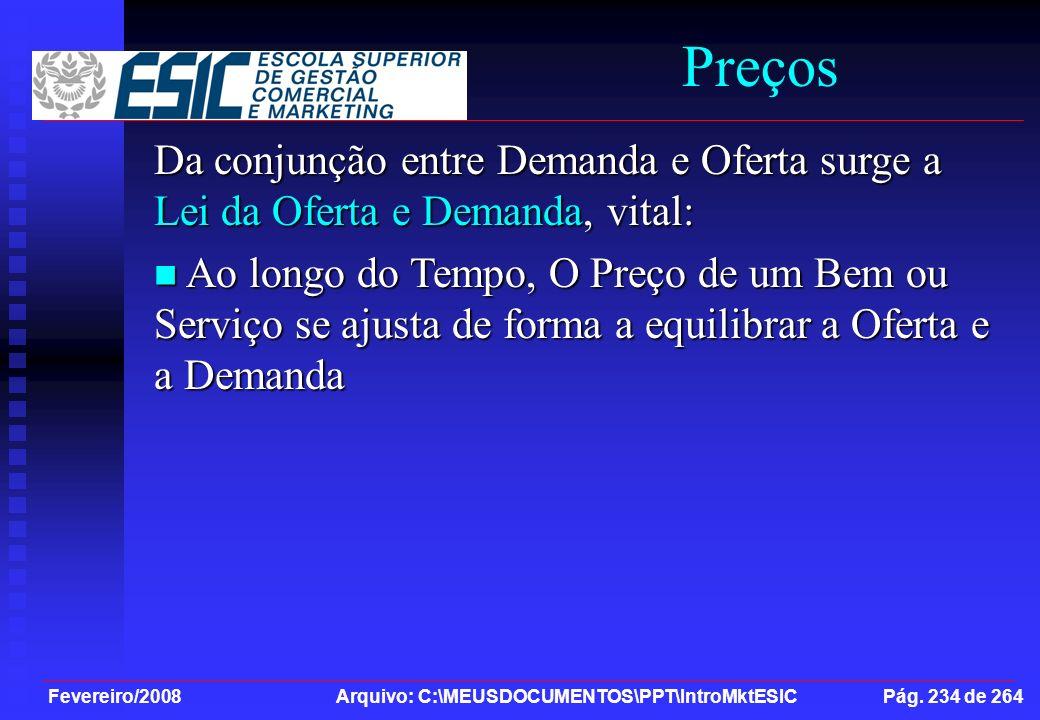 Fevereiro/2008 Arquivo: C:\MEUSDOCUMENTOS\PPT\IntroMktESIC Pág. 234 de 264 Preços Da conjunção entre Demanda e Oferta surge a Lei da Oferta e Demanda,