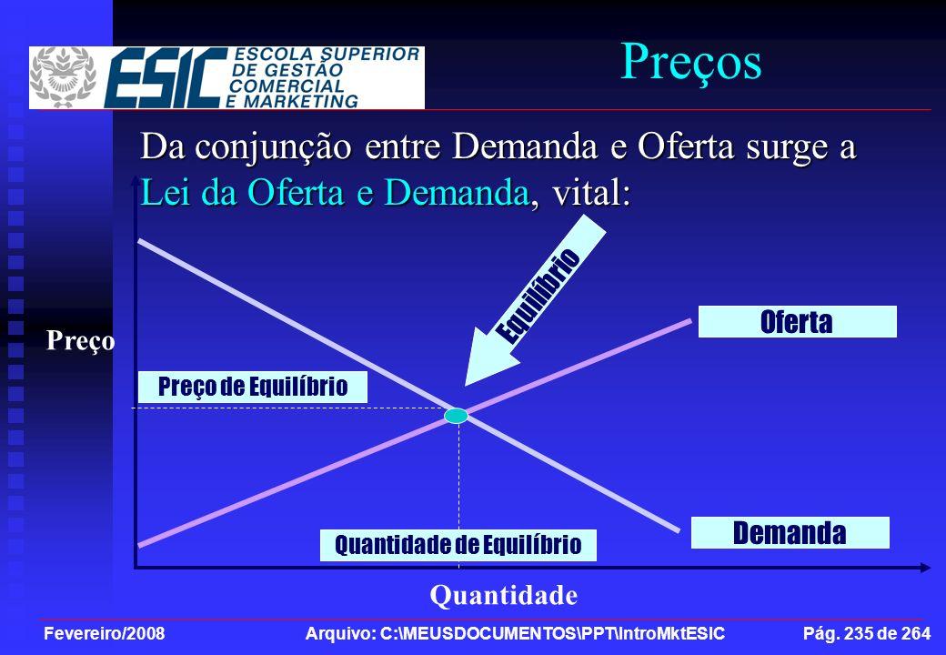 Fevereiro/2008 Arquivo: C:\MEUSDOCUMENTOS\PPT\IntroMktESIC Pág. 235 de 264 Preços Da conjunção entre Demanda e Oferta surge a Lei da Oferta e Demanda,