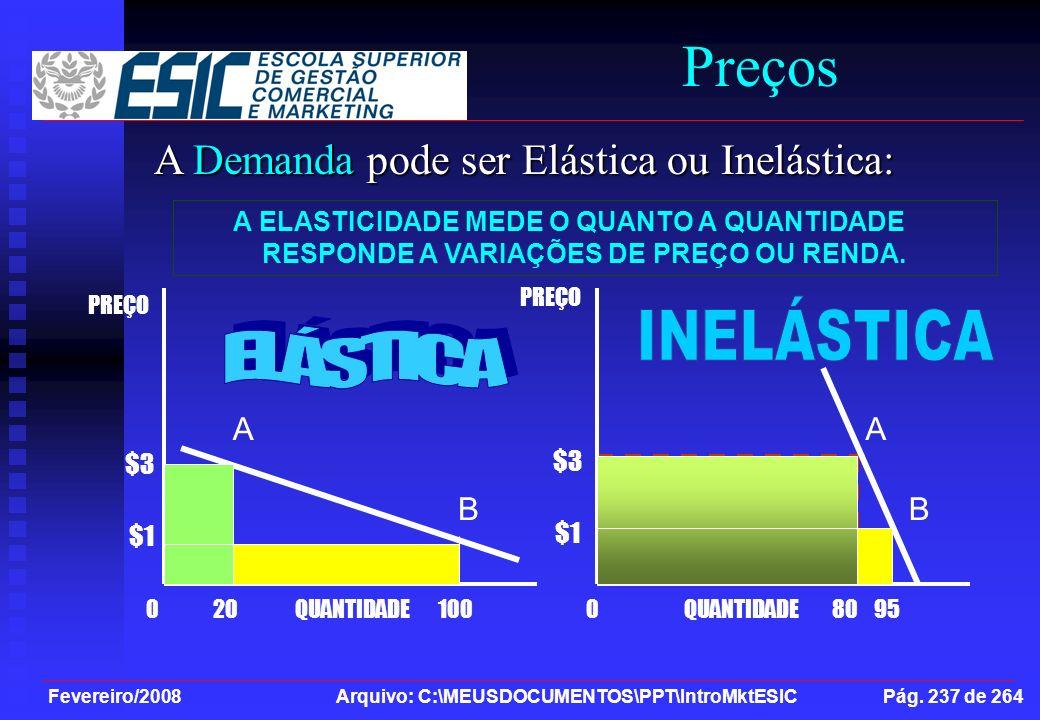 Fevereiro/2008 Arquivo: C:\MEUSDOCUMENTOS\PPT\IntroMktESIC Pág. 237 de 264 Preços A Demanda pode ser Elástica ou Inelástica: $1 0 20 100 PREÇO $3 0 80