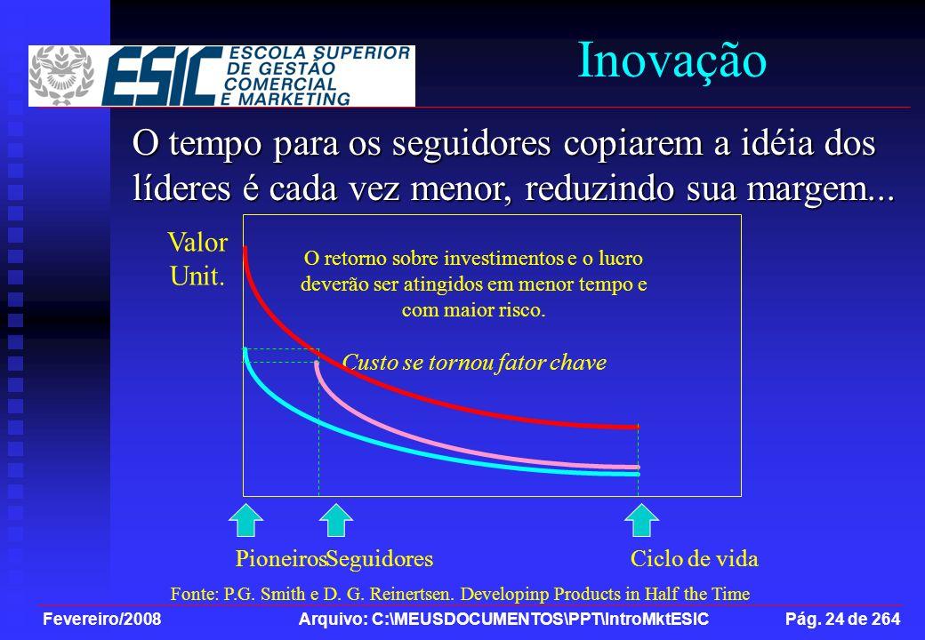 Fevereiro/2008 Arquivo: C:\MEUSDOCUMENTOS\PPT\IntroMktESIC Pág. 24 de 264 Inovação O tempo para os seguidores copiarem a idéia dos líderes é cada vez
