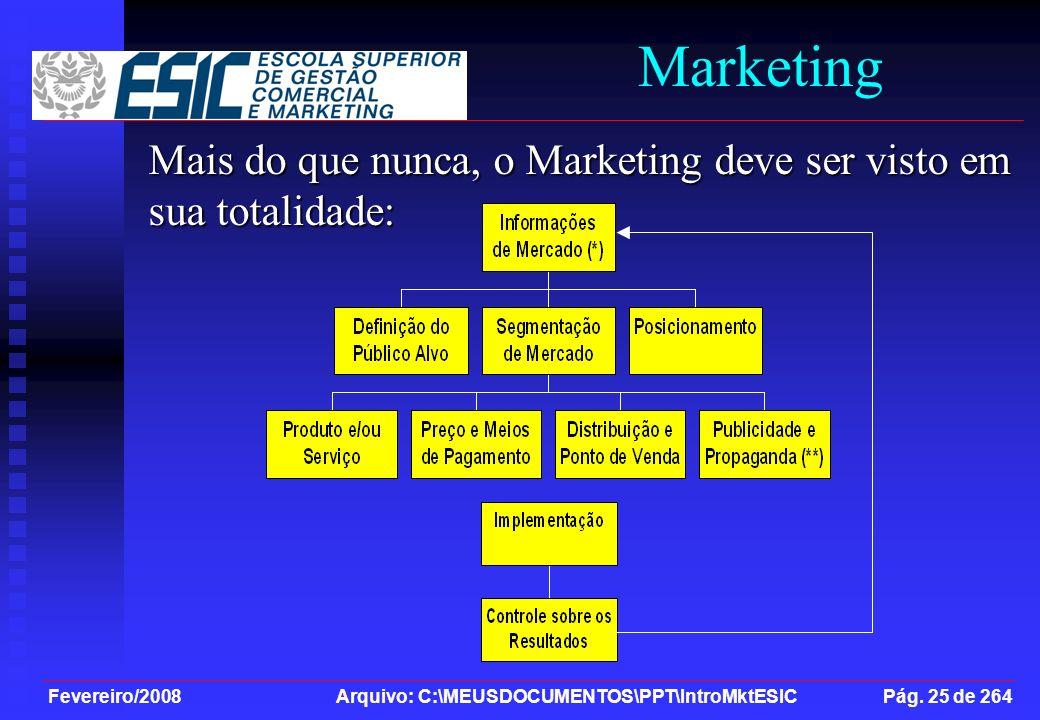 Fevereiro/2008 Arquivo: C:\MEUSDOCUMENTOS\PPT\IntroMktESIC Pág. 25 de 264 Marketing Mais do que nunca, o Marketing deve ser visto em sua totalidade: