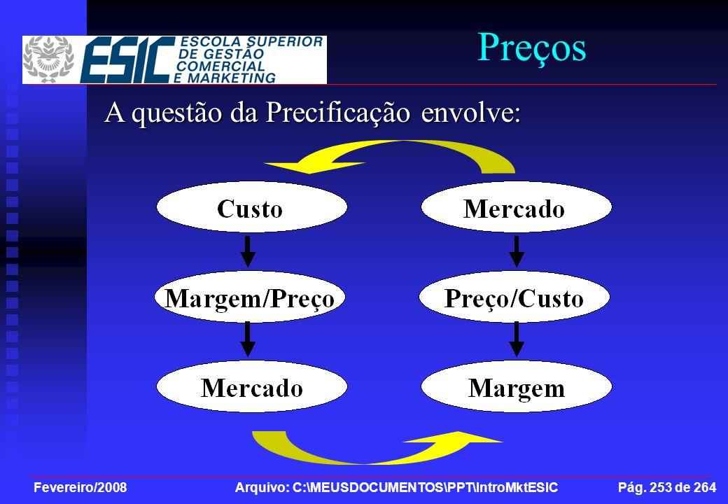 Fevereiro/2008 Arquivo: C:\MEUSDOCUMENTOS\PPT\IntroMktESIC Pág. 253 de 264 Preços A questão da Precificação envolve: