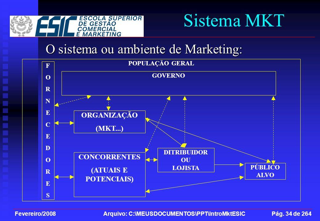 Fevereiro/2008 Arquivo: C:\MEUSDOCUMENTOS\PPT\IntroMktESIC Pág. 34 de 264 Sistema MKT O sistema ou ambiente de Marketing: FORNECEDORESFORNECEDORES ORG