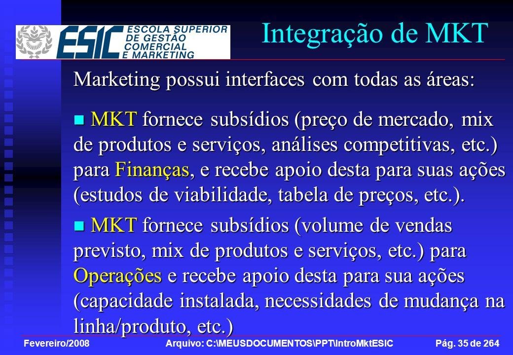 Fevereiro/2008 Arquivo: C:\MEUSDOCUMENTOS\PPT\IntroMktESIC Pág. 35 de 264 Integração de MKT Marketing possui interfaces com todas as áreas: MKT fornec
