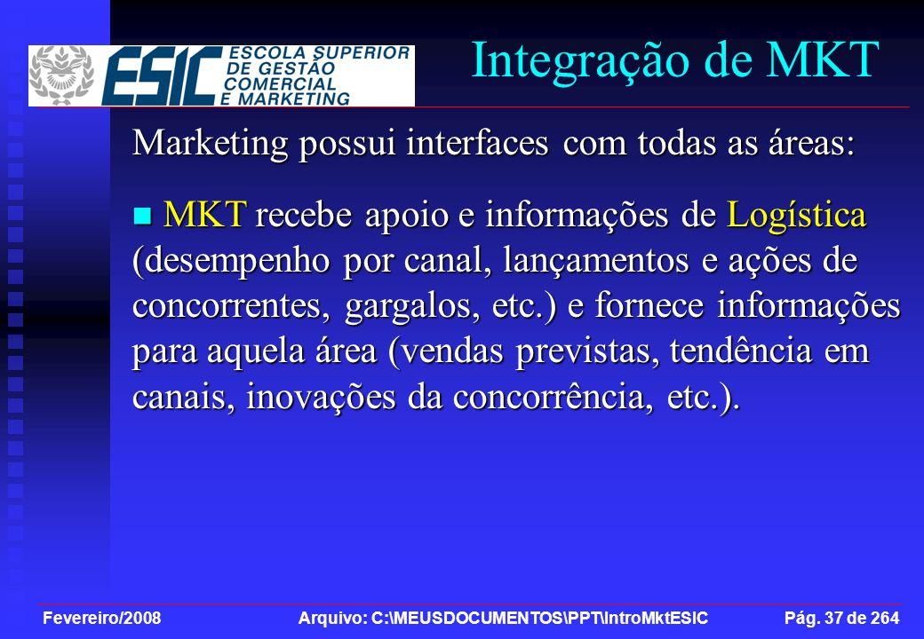 Fevereiro/2008 Arquivo: C:\MEUSDOCUMENTOS\PPT\IntroMktESIC Pág. 37 de 264 Integração de MKT Marketing possui interfaces com todas as áreas: MKT recebe