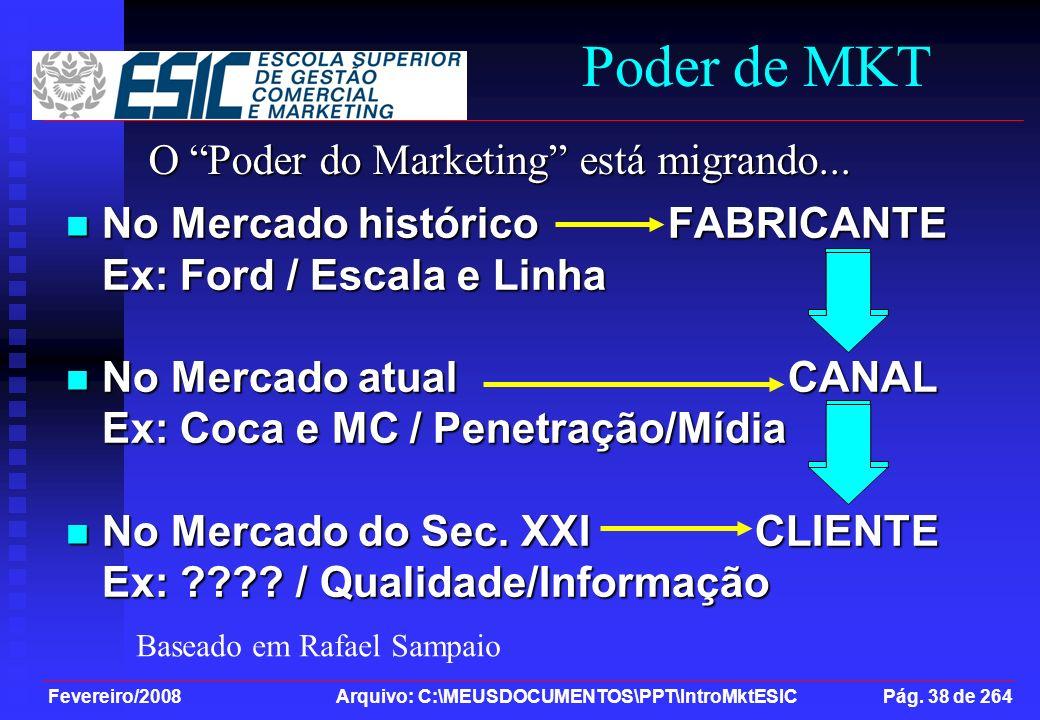 Fevereiro/2008 Arquivo: C:\MEUSDOCUMENTOS\PPT\IntroMktESIC Pág. 38 de 264 Poder de MKT O Poder do Marketing está migrando... No Mercado histórico FABR