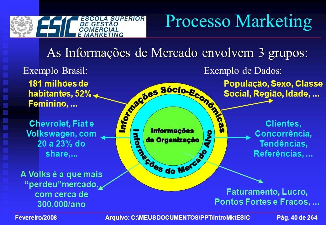 Fevereiro/2008 Arquivo: C:\MEUSDOCUMENTOS\PPT\IntroMktESIC Pág. 40 de 264 As Informações de Mercado envolvem 3 grupos: Processo Marketing População, S