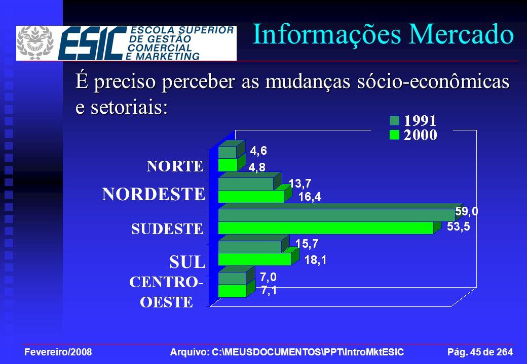 Fevereiro/2008 Arquivo: C:\MEUSDOCUMENTOS\PPT\IntroMktESIC Pág. 45 de 264 Informações Mercado É preciso perceber as mudanças sócio-econômicas e setori
