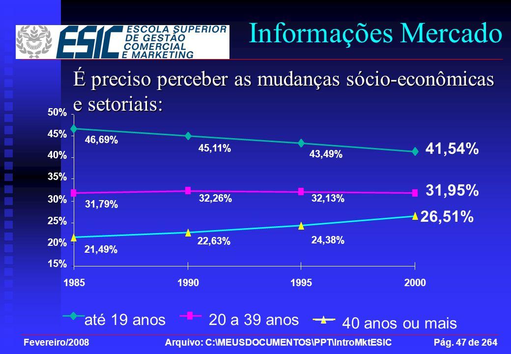 Fevereiro/2008 Arquivo: C:\MEUSDOCUMENTOS\PPT\IntroMktESIC Pág. 47 de 264 Informações Mercado É preciso perceber as mudanças sócio-econômicas e setori