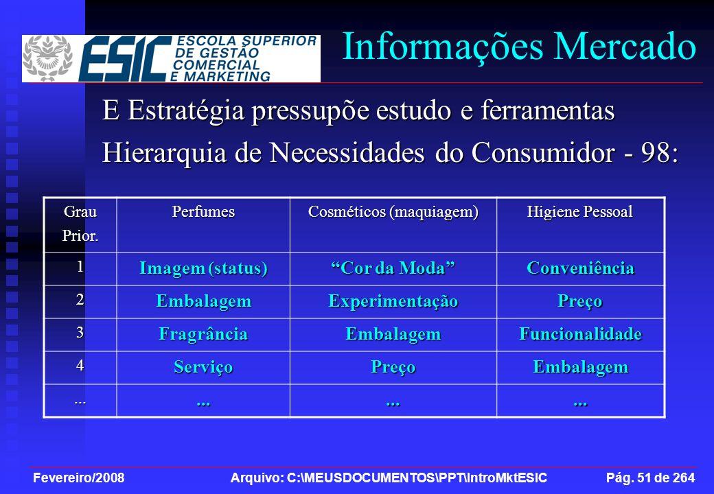 Fevereiro/2008 Arquivo: C:\MEUSDOCUMENTOS\PPT\IntroMktESIC Pág. 51 de 264 Informações Mercado E Estratégia pressupõe estudo e ferramentas Hierarquia d