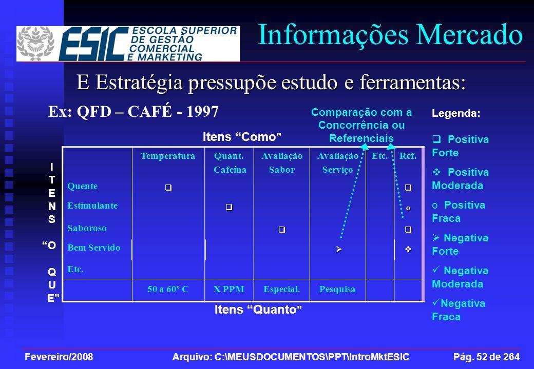 Fevereiro/2008 Arquivo: C:\MEUSDOCUMENTOS\PPT\IntroMktESIC Pág. 52 de 264 Informações Mercado E Estratégia pressupõe estudo e ferramentas: Temperatura