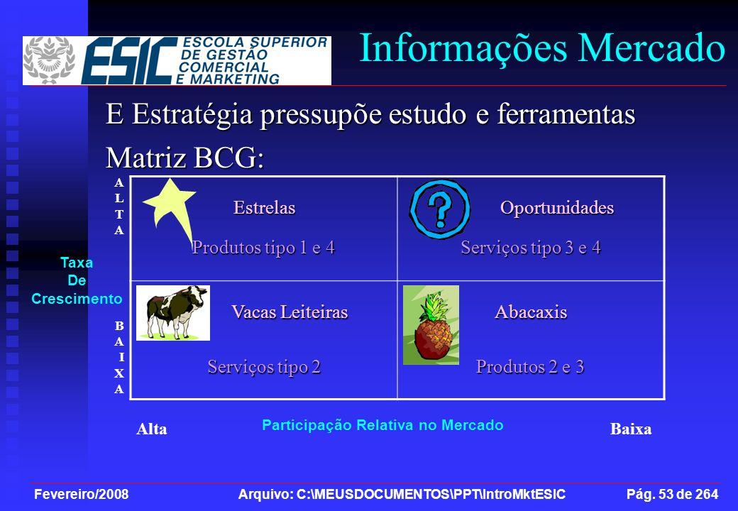 Fevereiro/2008 Arquivo: C:\MEUSDOCUMENTOS\PPT\IntroMktESIC Pág. 53 de 264 Informações Mercado E Estratégia pressupõe estudo e ferramentas Matriz BCG: