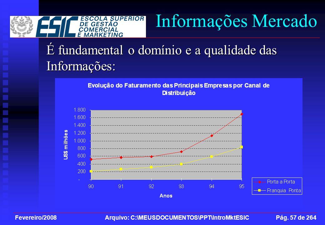 Fevereiro/2008 Arquivo: C:\MEUSDOCUMENTOS\PPT\IntroMktESIC Pág. 57 de 264 Informações Mercado É fundamental o domínio e a qualidade das Informações: