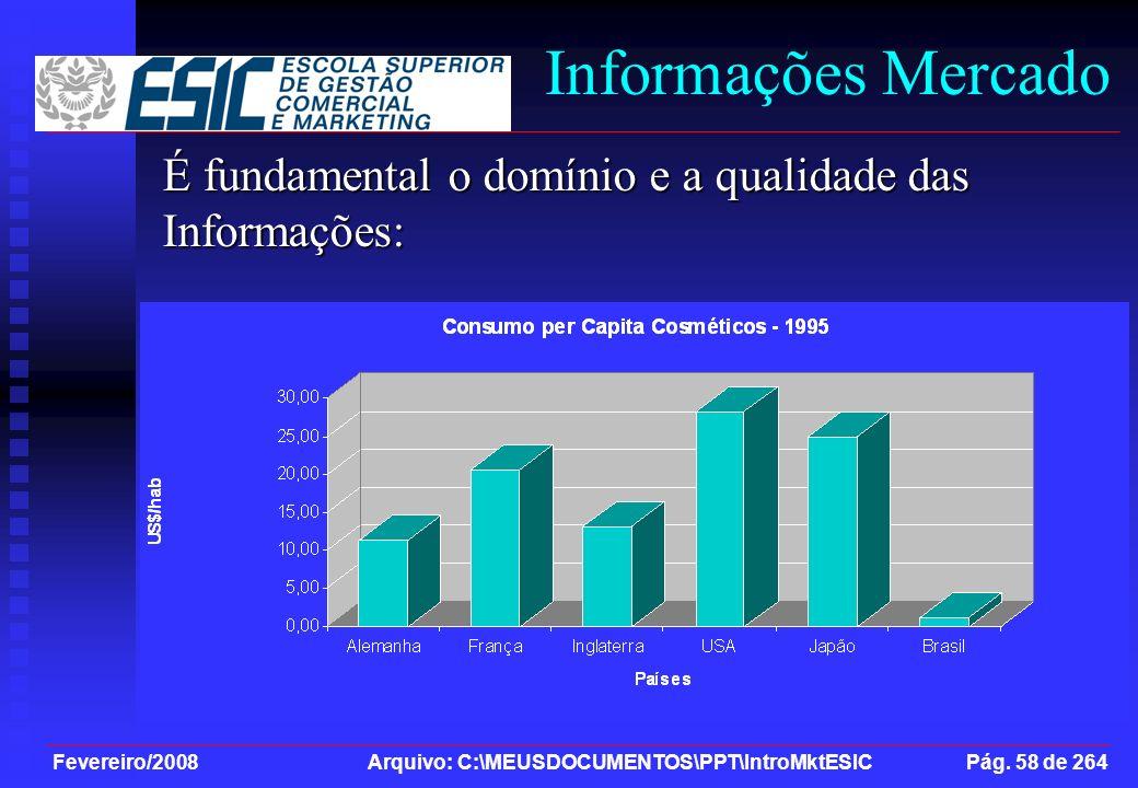 Fevereiro/2008 Arquivo: C:\MEUSDOCUMENTOS\PPT\IntroMktESIC Pág. 58 de 264 Informações Mercado É fundamental o domínio e a qualidade das Informações:
