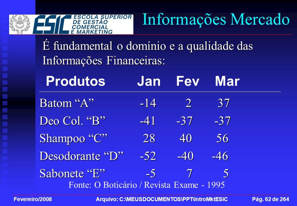 Fevereiro/2008 Arquivo: C:\MEUSDOCUMENTOS\PPT\IntroMktESIC Pág. 62 de 264 Informações Mercado É fundamental o domínio e a qualidade das Informações Fi