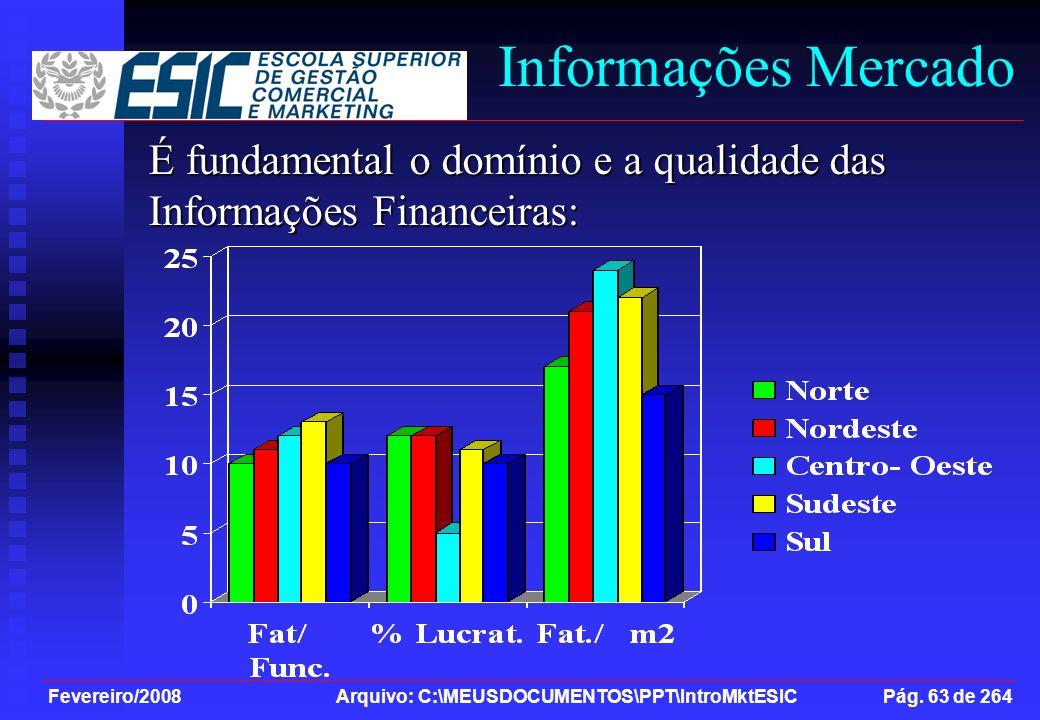 Fevereiro/2008 Arquivo: C:\MEUSDOCUMENTOS\PPT\IntroMktESIC Pág. 63 de 264 Informações Mercado É fundamental o domínio e a qualidade das Informações Fi