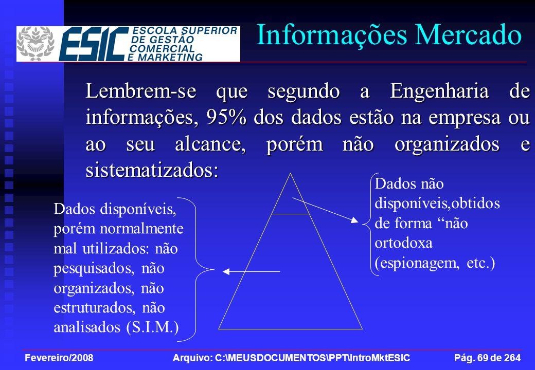 Fevereiro/2008 Arquivo: C:\MEUSDOCUMENTOS\PPT\IntroMktESIC Pág. 69 de 264 Informações Mercado Lembrem-se que segundo a Engenharia de informações, 95%