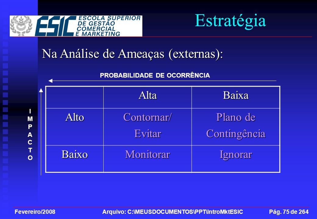 Fevereiro/2008 Arquivo: C:\MEUSDOCUMENTOS\PPT\IntroMktESIC Pág. 75 de 264 Estratégia Na Análise de Ameaças (externas): AltaBaixa AltoContornar/Evitar