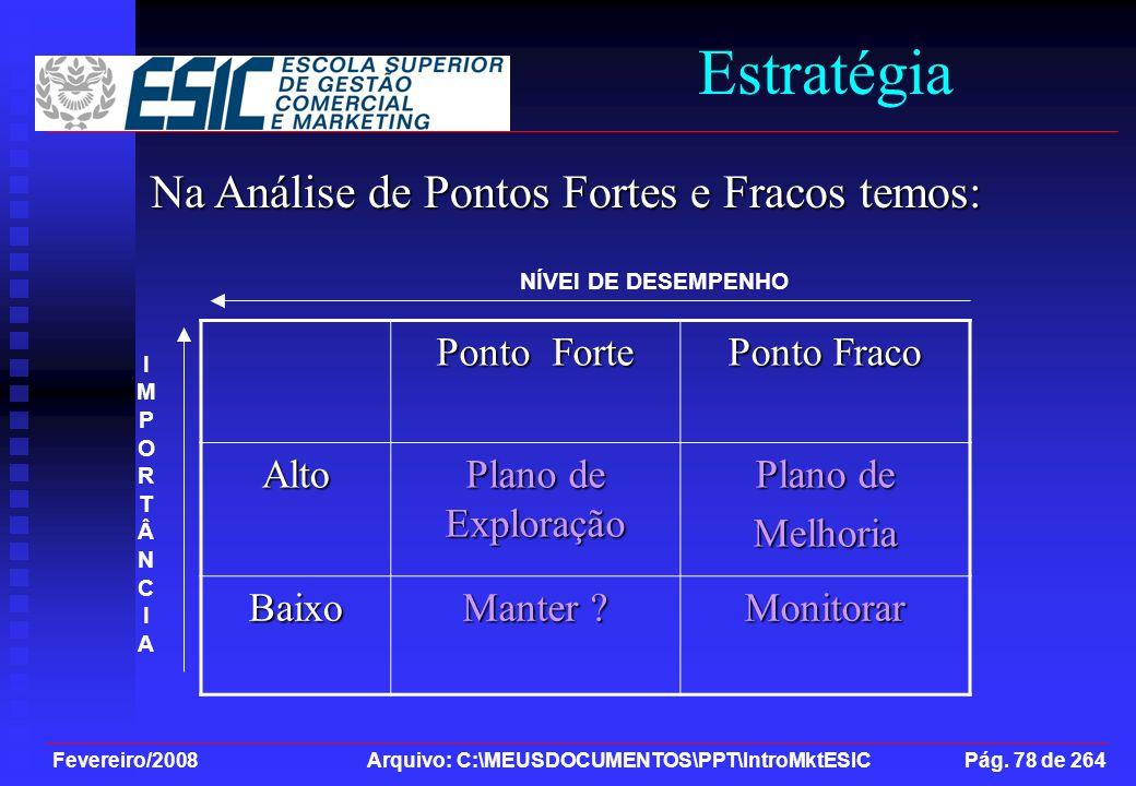 Fevereiro/2008 Arquivo: C:\MEUSDOCUMENTOS\PPT\IntroMktESIC Pág. 78 de 264 Estratégia Na Análise de Pontos Fortes e Fracos temos: Ponto Forte Ponto Fra