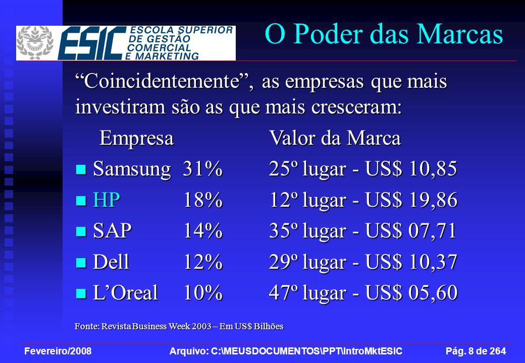 Fevereiro/2008 Arquivo: C:\MEUSDOCUMENTOS\PPT\IntroMktESIC Pág. 8 de 264 Coincidentemente, as empresas que mais investiram são as que mais cresceram: