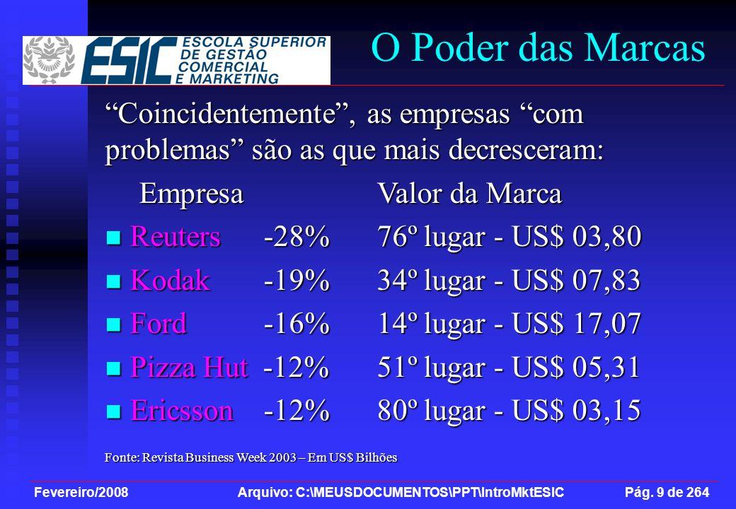 Fevereiro/2008 Arquivo: C:\MEUSDOCUMENTOS\PPT\IntroMktESIC Pág. 9 de 264 Coincidentemente, as empresas com problemas são as que mais decresceram: Empr