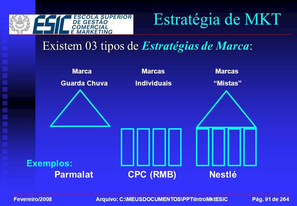 Fevereiro/2008 Arquivo: C:\MEUSDOCUMENTOS\PPT\IntroMktESIC Pág. 91 de 264 Estratégia de MKT Existem 03 tipos de Estratégias de Marca: MarcaMarcas Guar