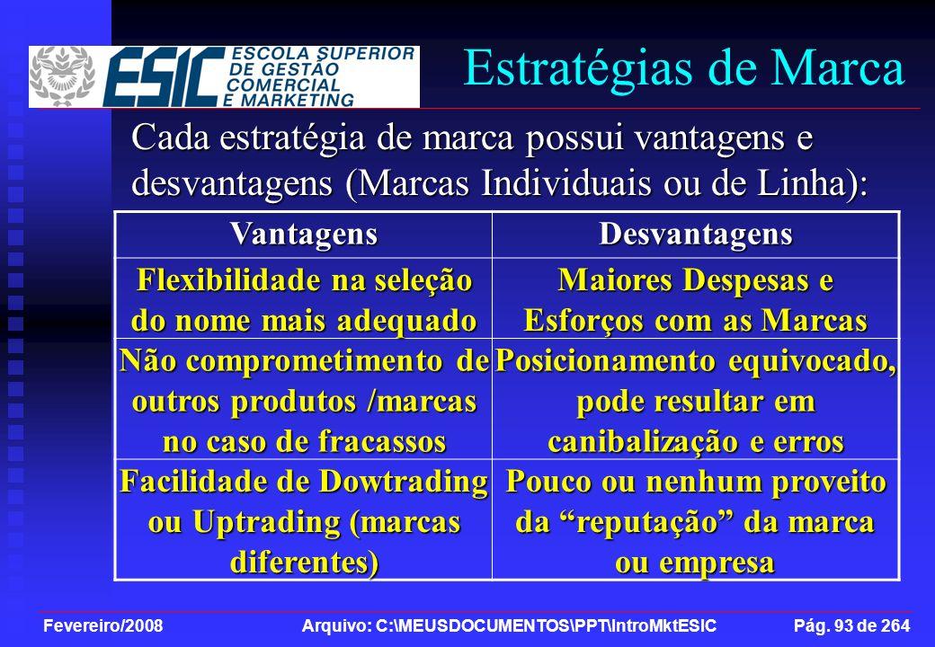 Fevereiro/2008 Arquivo: C:\MEUSDOCUMENTOS\PPT\IntroMktESIC Pág. 93 de 264 Cada estratégia de marca possui vantagens e desvantagens (Marcas Individuais
