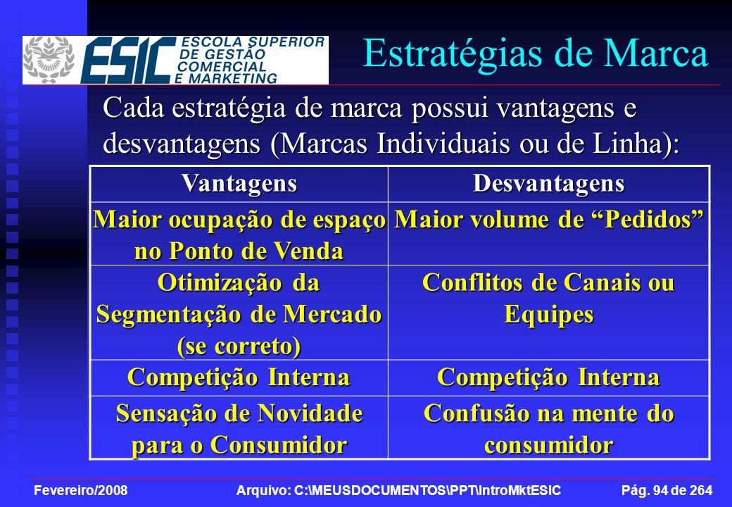 Fevereiro/2008 Arquivo: C:\MEUSDOCUMENTOS\PPT\IntroMktESIC Pág. 94 de 264 Cada estratégia de marca possui vantagens e desvantagens (Marcas Individuais