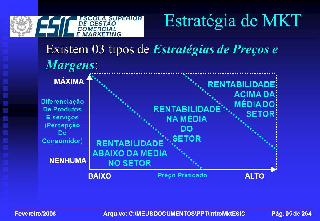 Fevereiro/2008 Arquivo: C:\MEUSDOCUMENTOS\PPT\IntroMktESIC Pág. 95 de 264 Estratégia de MKT Existem 03 tipos de Estratégias de Preços e Margens: NENHU