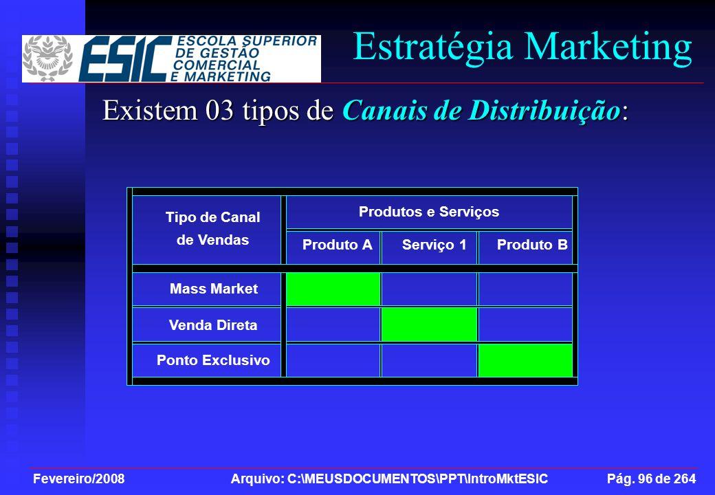 Fevereiro/2008 Arquivo: C:\MEUSDOCUMENTOS\PPT\IntroMktESIC Pág. 96 de 264 Estratégia Marketing Existem 03 tipos de Canais de Distribuição: Tipo de Can