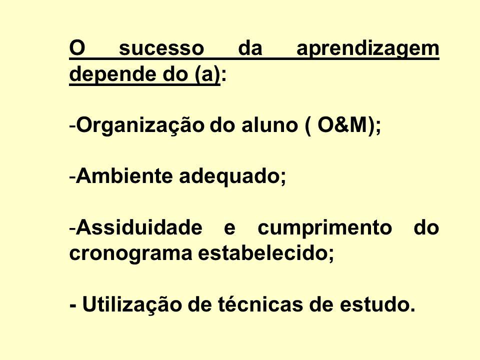 O estudo deve ser realizado com: - Curiosidade; - Interesse; - Propósito definido; - Atenção; - Concentração; - Análise; - Crítica; - Persistência.