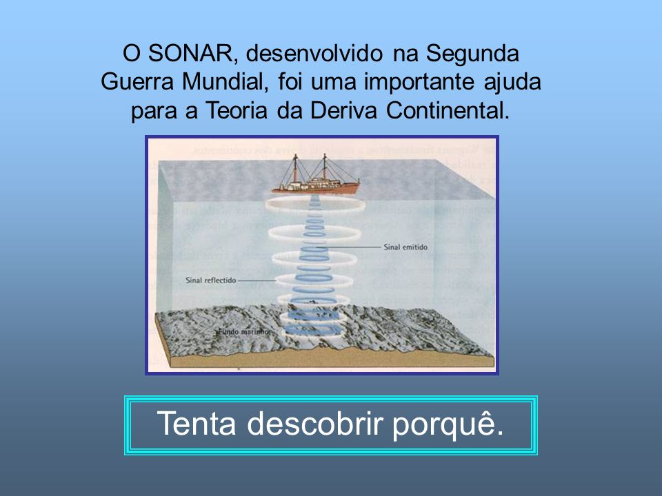 O SONAR, desenvolvido na Segunda Guerra Mundial, foi uma importante ajuda para a Teoria da Deriva Continental.