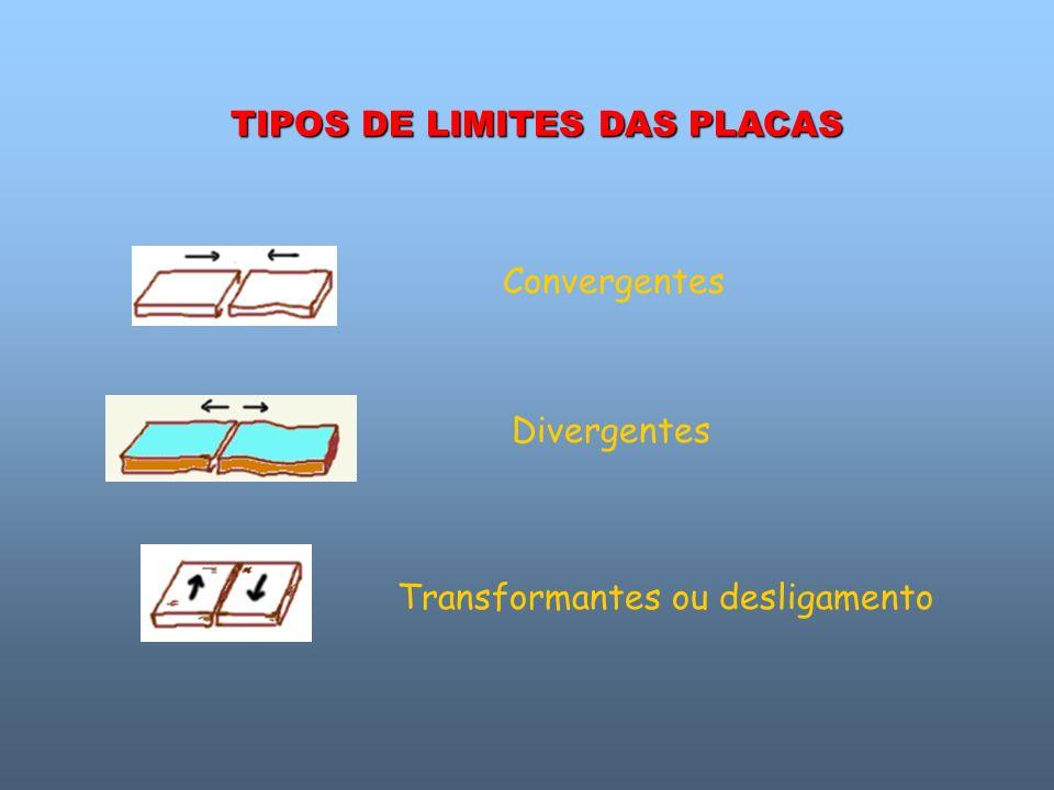 TIPOS DE LIMITES DAS PLACAS Convergentes Divergentes Transformantes ou desligamento