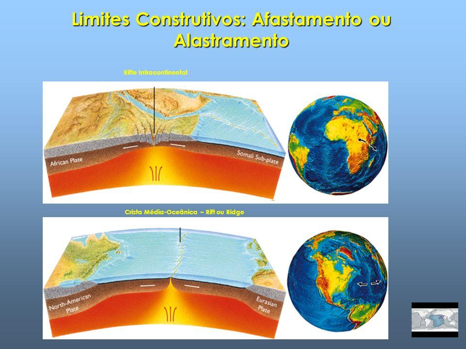 Limites Construtivos: Afastamento ou Alastramento Rifte Intracontinental Crista Média-Oceânica – Rift ou Ridge