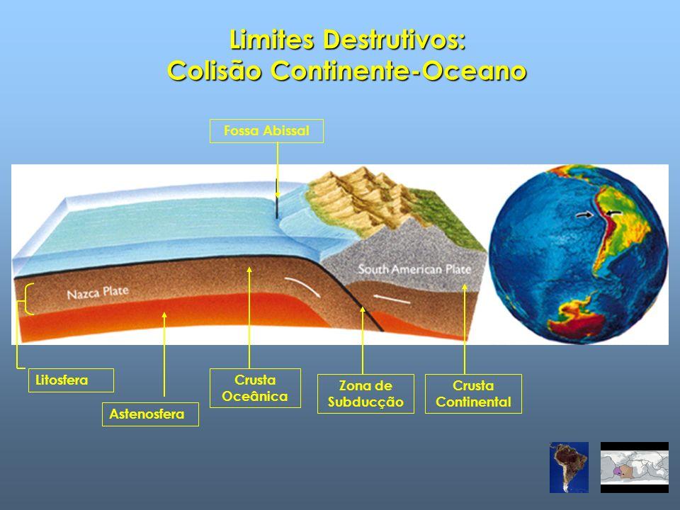 Limites Destrutivos: Colisão Continente-Oceano Litosfera Astenosfera Crusta Oceânica Zona de Subducção Crusta Continental Fossa Abissal