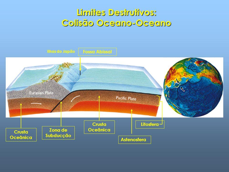 Limites Destrutivos: Colisão Oceano-Oceano Ilhas do Japão Crusta Oceânica Zona de Subducção Crusta Oceânica Astenosfera Litosfera Fossa Abissal