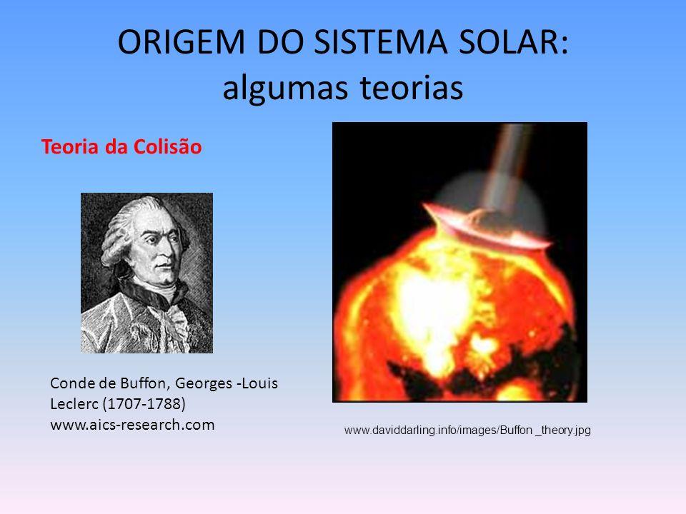 ORIGEM DO SISTEMA SOLAR: algumas teorias Teoria da Colisão Conde de Buffon, Georges -Louis Leclerc (1707-1788) www.aics-research.com www.daviddarling.info/images/Buffon _theory.jpg